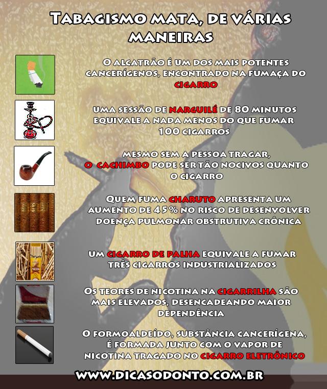 Tabagismo Infográfico Dicas Odonto 2014