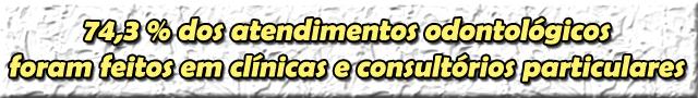 Dados IBGE Saúde Bucal 2013