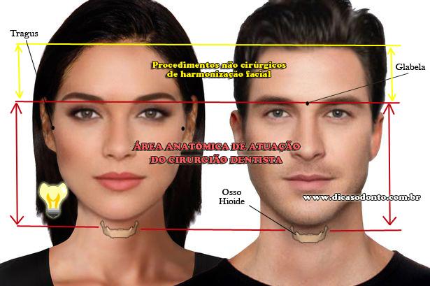 area-de-atuacao-do-cirurgiao-dentista-2016-dicas-odonto