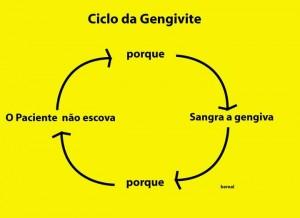 Imagem do amigo Dr. Basílio, Pérolas da Odontologia