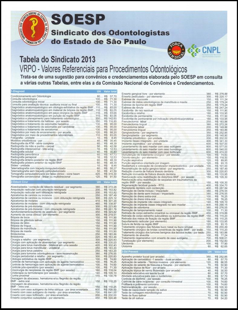 Tabela VRPO SOESP 2013